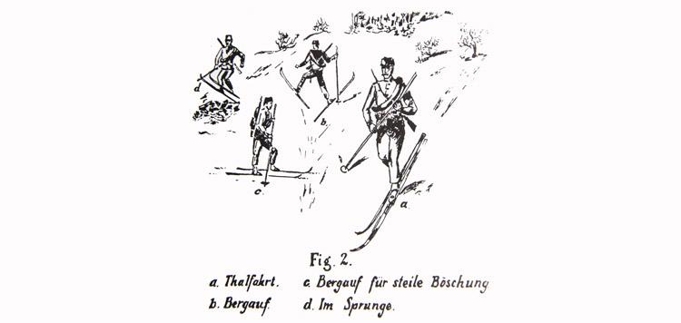 Afbeelding uit een leerboek over het skiën voor militairen.